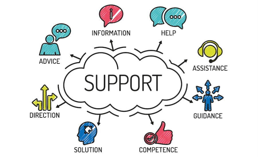 Building a Support Network Tailored to Your Recovery.